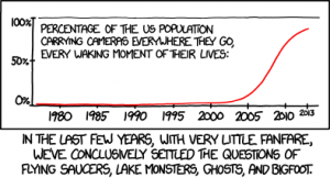 This cartoon says it all (from http://xkcd.com/1235/)